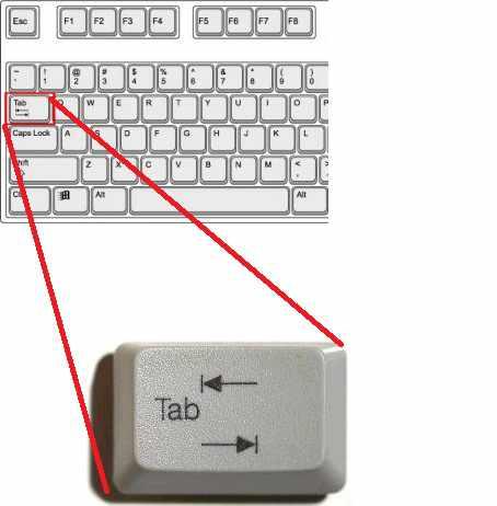 Tecla tab en el teclado